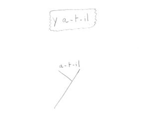 Comment écrire Y a-t-il